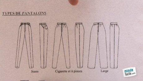 Choisir un pantalon selon sa silhouette -